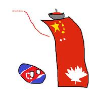 Anschluss-NK