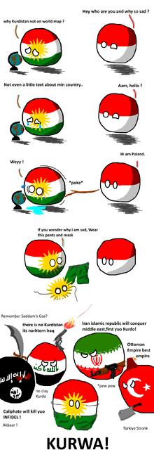 Polands Middle East va
