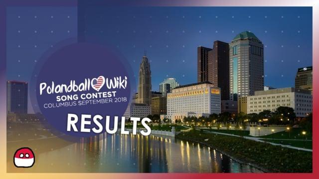 Polandball Wiki Song Contest XV Results Video