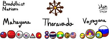 Buddhist Nations(1)