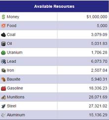 Bank-Resources
