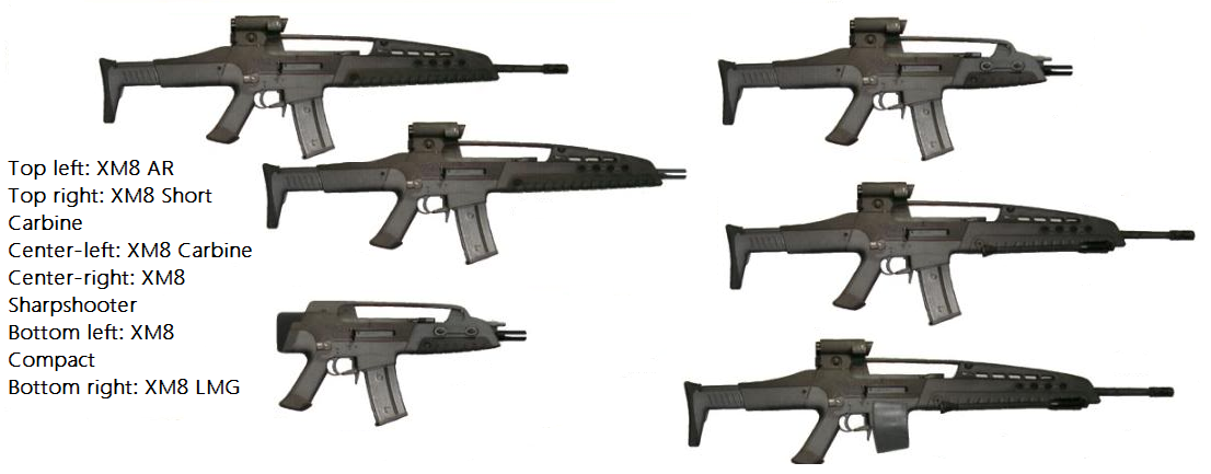 Xm8 Compact Carbine XM8 | Poopmeister Wiki...