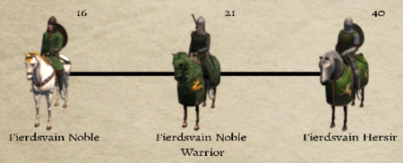 Fierdsvain Nobles 3.9
