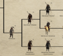 Mercenary Troop Tree