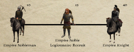 Empire Noble 3.9