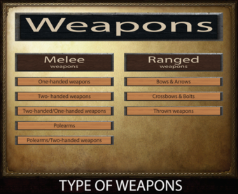 Type of weapons