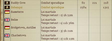Loi-martiale