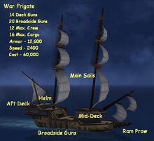 War Frigate Overview