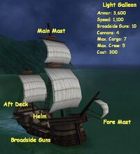 Light Galleon Overview