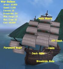 War Galleon Overview