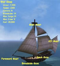 War Sloop Overview