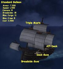 Galleon Overview