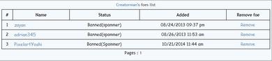 Unban list example