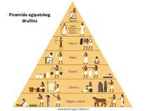 Piramida egipatskog društva