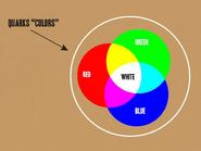 Quark Colours