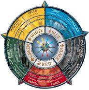 Mtg wheel