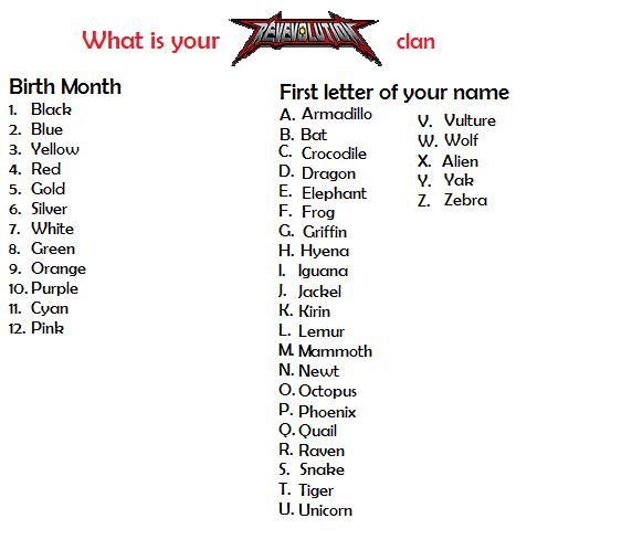 User blog:BalrogLune/What is your RevEvolution clan | Superpower