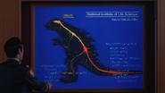 Godzilla Body Scan