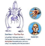 Fun Fun Fun (Jojolion)