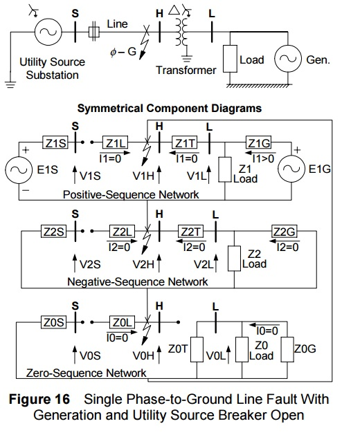 Positive Sequence Network Diagram Electrical Work Wiring Diagram