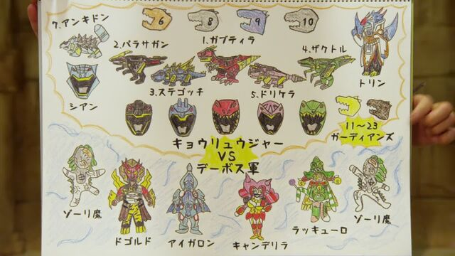 File:Kyoryuger diagram.jpg