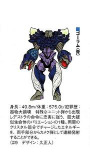Blue Goram concept