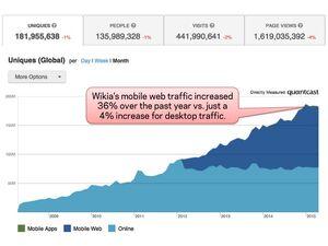 making infoboxes more mobile friendly rangerwiki fandom powered