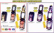 MSM phones