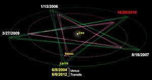 Venus-penta-synodic-seq