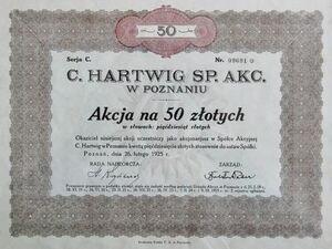 C.Hartwig akcje