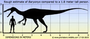 Baryonyx-size