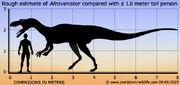 Afrovenator-size