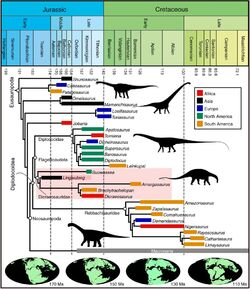 A new Middle Jurassic diplodocoid suggests an earlier dispersal and diversification of sauropod dinosaurs