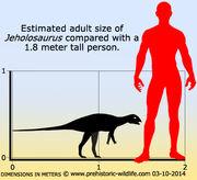 Jeholosaurus-size