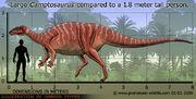 Camptosaurus-size