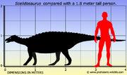 Scelidosaurus-size