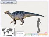 Батырозавр