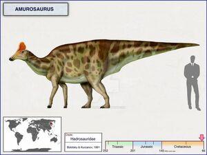 Амурозавр1