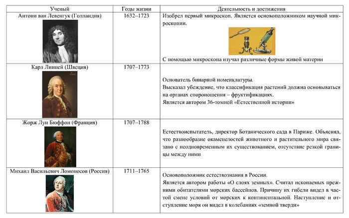 Палеонтология 2