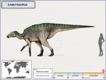 Kamuysaurus size