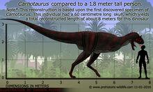 Carnotaurus-size