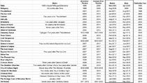 PC-timeline-2020