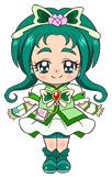 Perfil de Chibi Cure Mint
