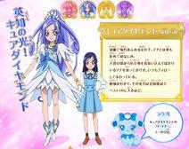 Rikkas Profil Toei