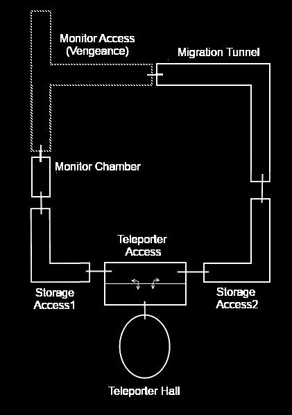 Transition-map