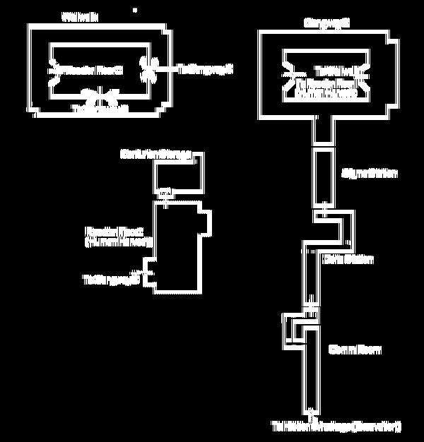 Primal-fear-map