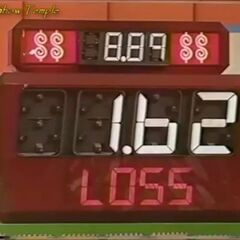 $1.62, more than three times the limit needed back then.