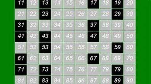 Prime Numbers - The Sieve of Eratosthenes