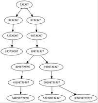 Tree739397