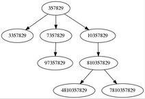 Tree357829